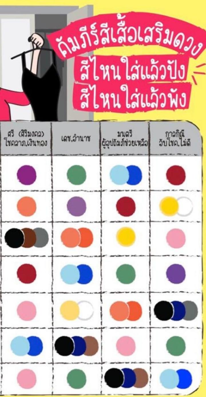 Thailändische Farbenkunde: Nimmalles